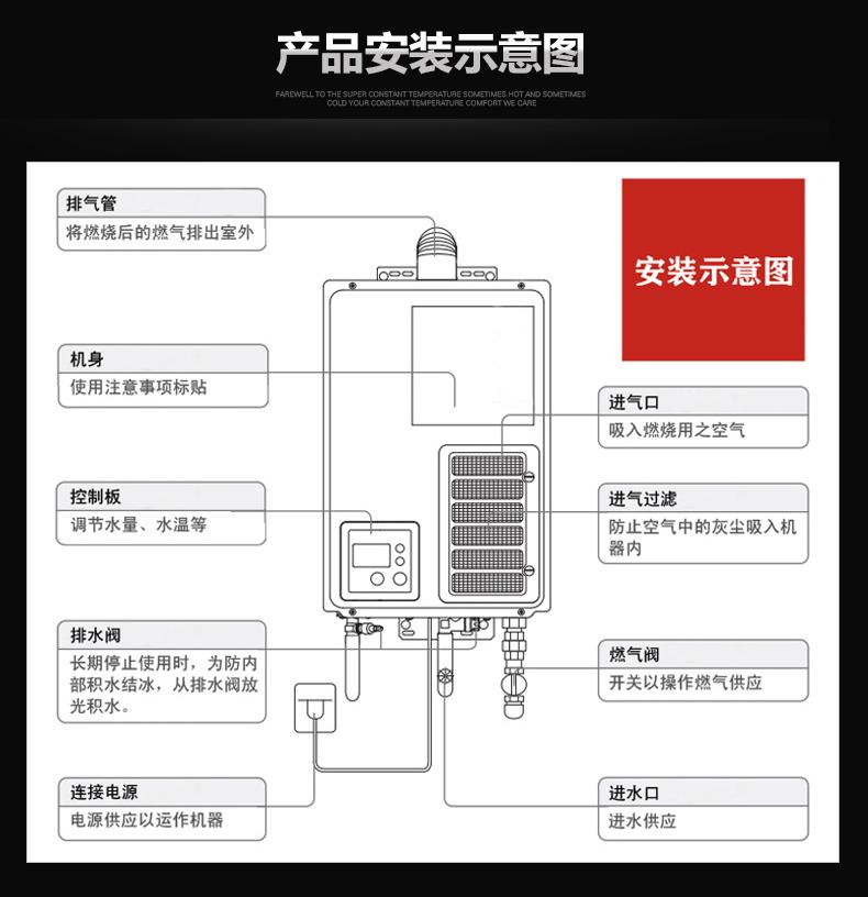 百乐满燃气热水器安装示意图